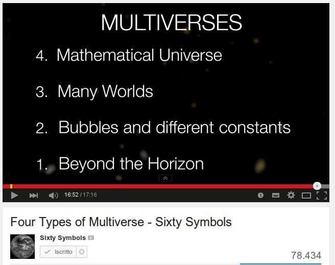 I quattro tipi di multiverso