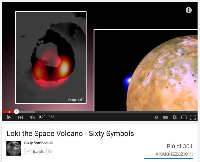 Eruzione del vulcano Loki di Io osservata dalla Terra
