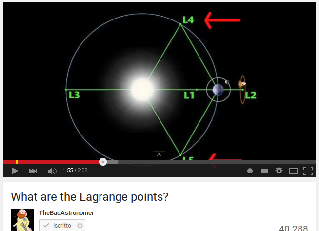 What are Lagrange points?