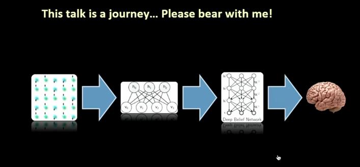 Dal modello di Ising  a Deep Learning al cervello
