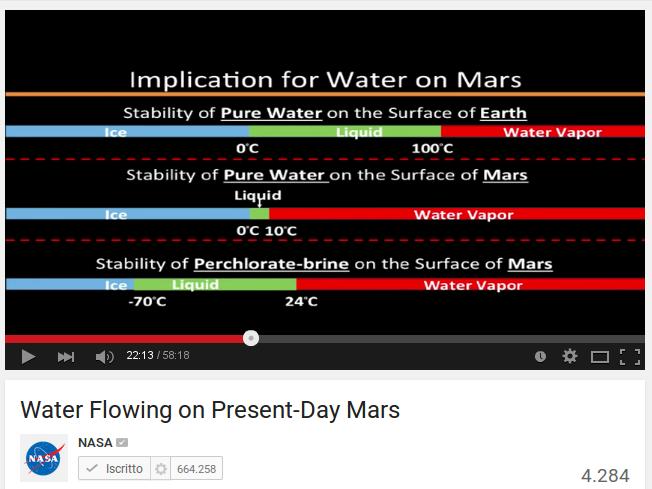 L'acqua scorre su Marte