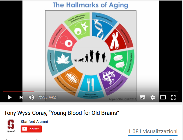 Young blood for old brains