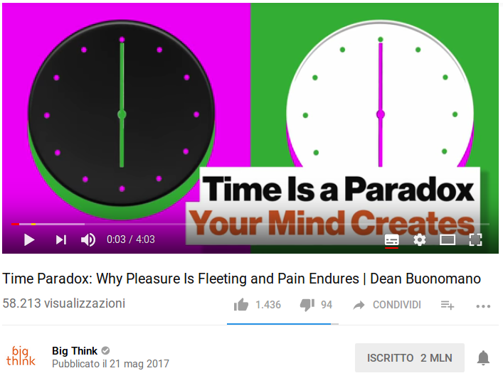 Time Paradox: Why Pleasure Is Fleeting and Pain Endures