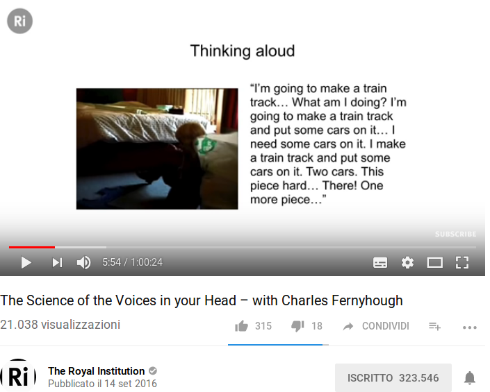 The Science of the Voices in your Head