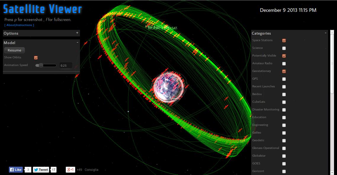 Dove sono i satelliti