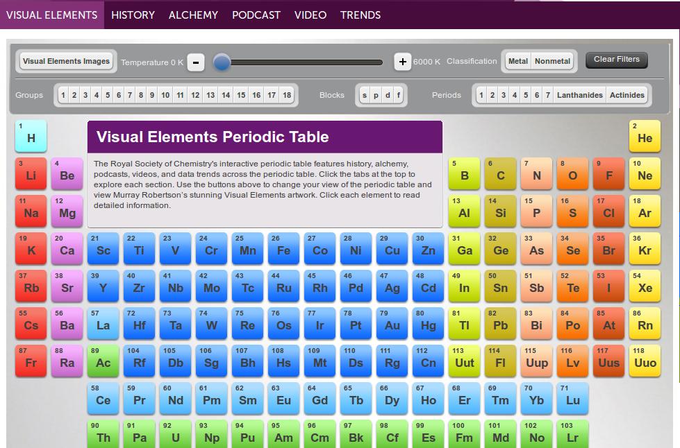 I 118 elementi leonardo - Tavola periodica in inglese ...