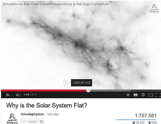 Perche' il sistema solare e' piatto?