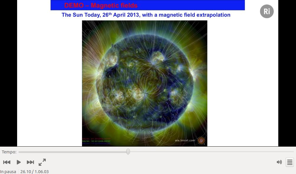Foto del sole con sovrapposte le linee di forza del campo magnetico