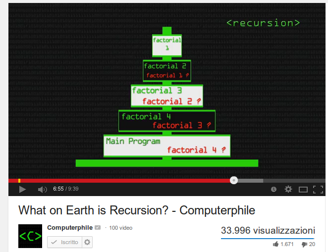 What on Earth is Recursion?