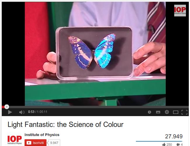 La Scienza del Colore
