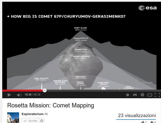 Primo rapporto da Rosetta sulla cometa