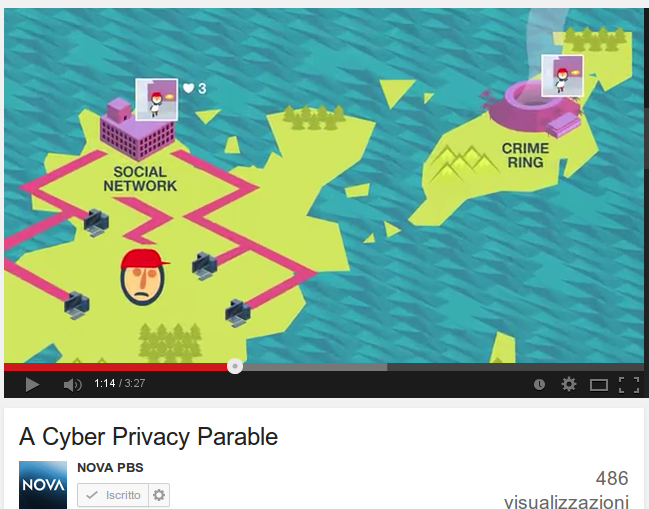 A cyber privacy parable