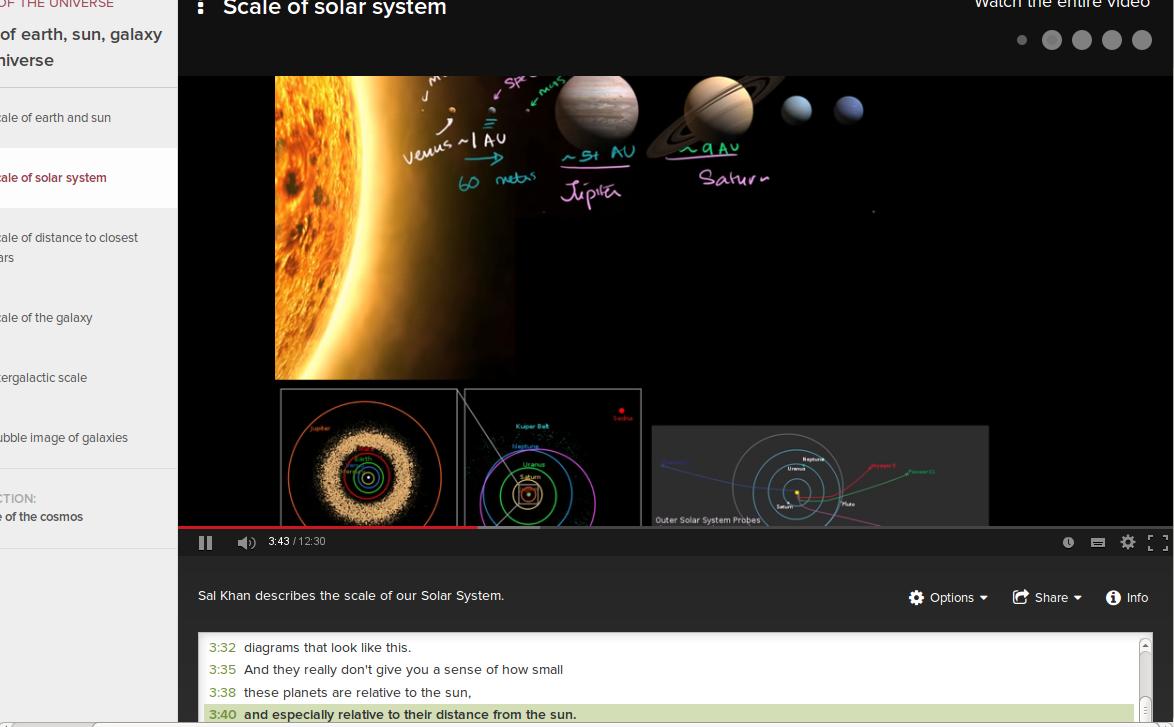 Quant'e' grande il Sistema Solare?