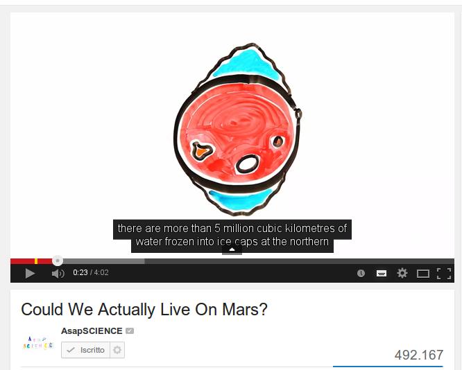 Possiamo vivere su Marte?