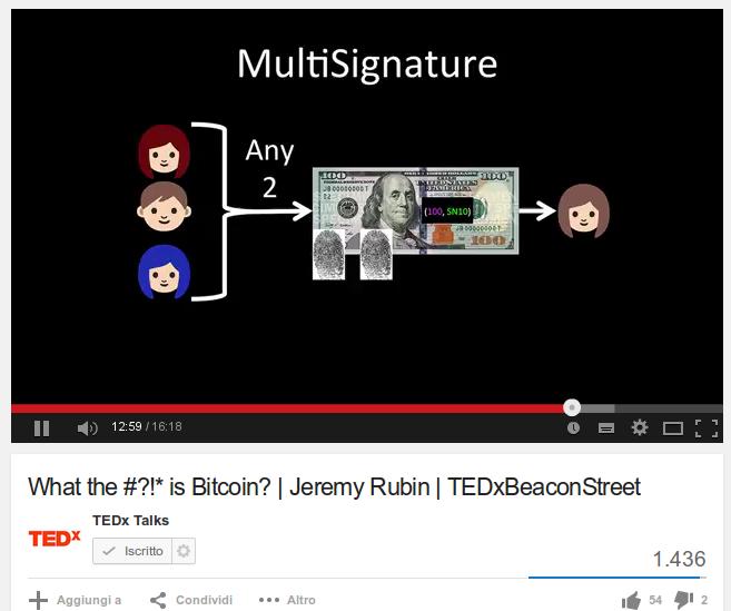 What the #?!* is Bitcoin? | Jeremy Rubin | TEDxBeaconStreet