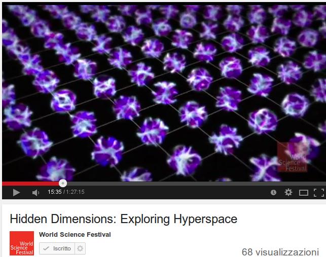 Dimensioni nascoste