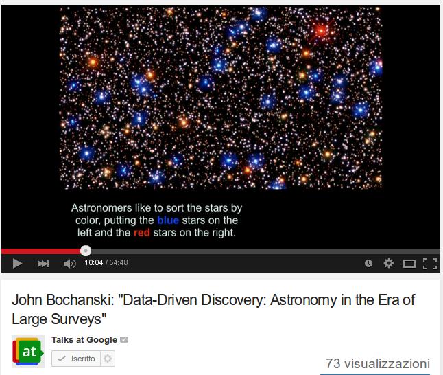 Benvenuti nell'era della classificazione sistematica degli oggetti celesti